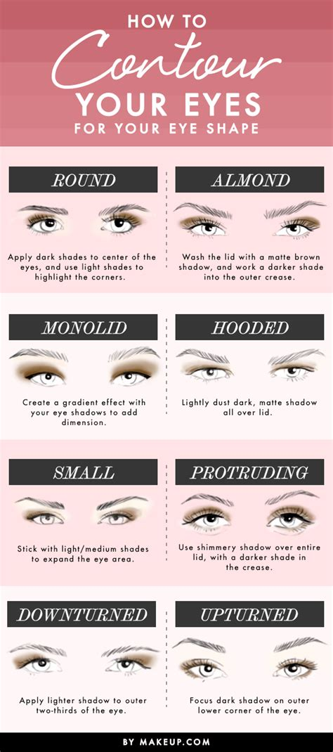 eyeliner tutorial for different eye shapes how to contour the eyes makeup tutorials