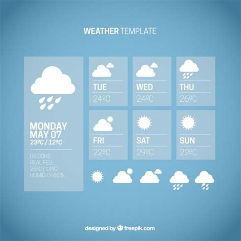 weather report template blue weather template vector free