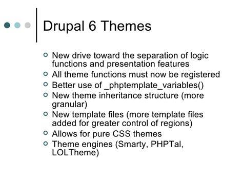 theme drupal function drupal theming