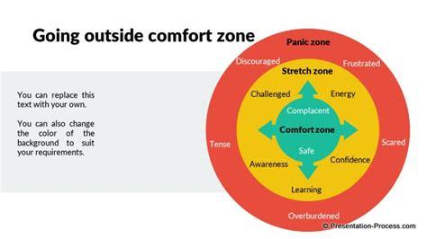 comfort zone diagram flat design templates powerpoint training