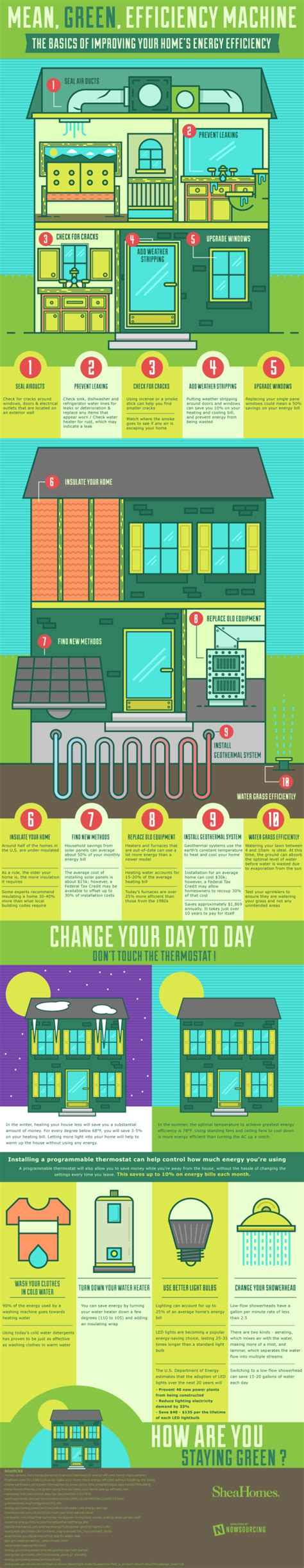 infographic a guide to improving the energy efficiency of