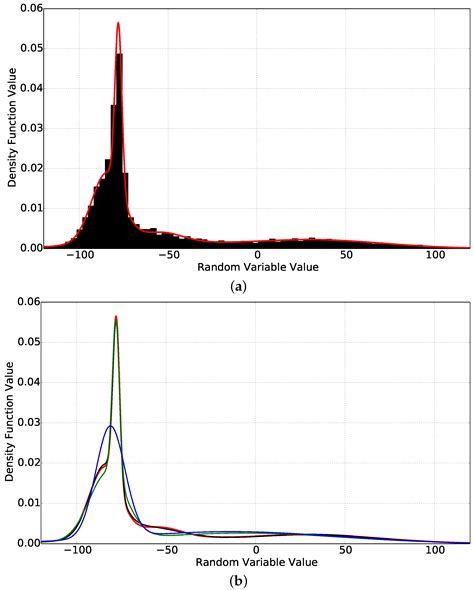 Entropy Free Full Text Information Theoretical