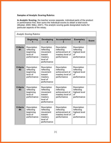 rubrics template rubric template powerpoint presentation rubric template