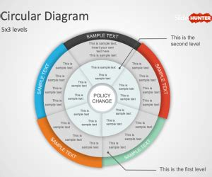 free circular layered diagram for powerpoint free multi level wheel diagram for powerpoint free