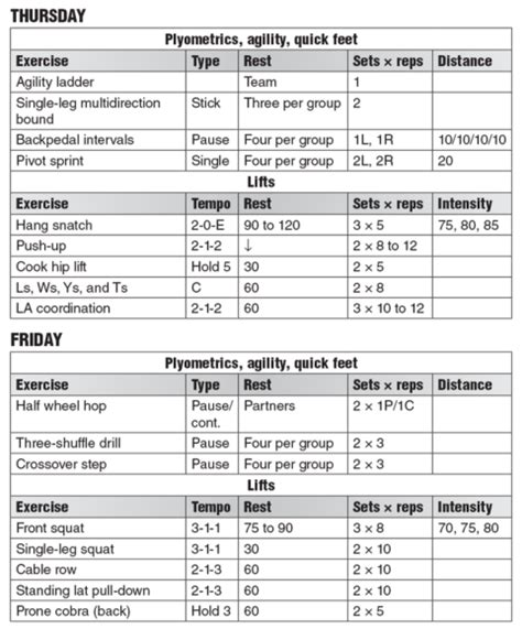 printable volleyball workouts complete conditioning for volleyball exercise