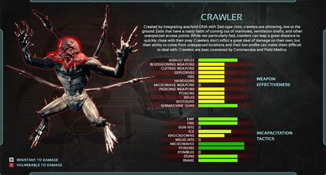 crawler killing floor 2 tripwire interactive wiki