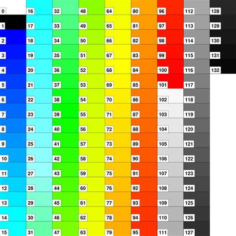 map colors ncl graphics color maps