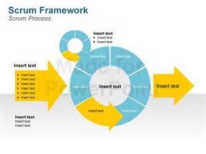 scrum process fully animated editable powerpoint slides