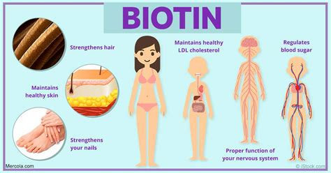 h protein deficiency common signs and symptoms of biotin deficiency