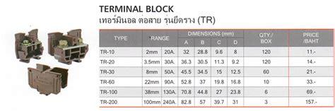 Terminal Block Tr 20 terminal blocks and accessories terminal block เทอร ม นอล ต อสาย ร นย ดราง tr