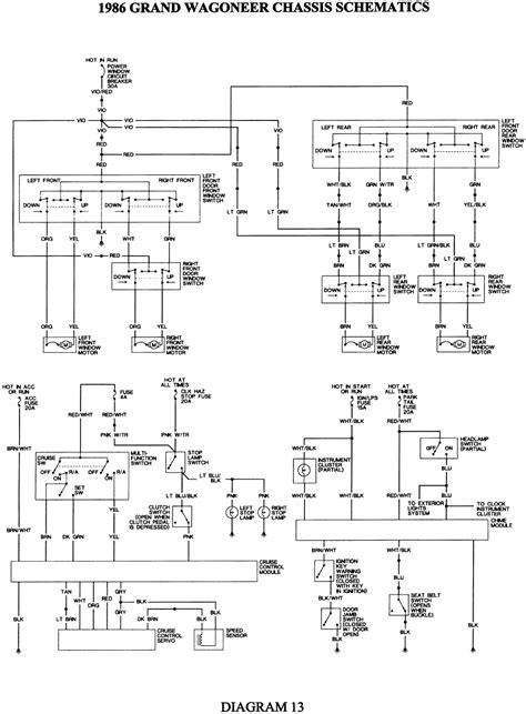 86 grand wagoneer wiring diagram wiring diagram with jeep grand wagoneer wiring harness 34 wiring diagram