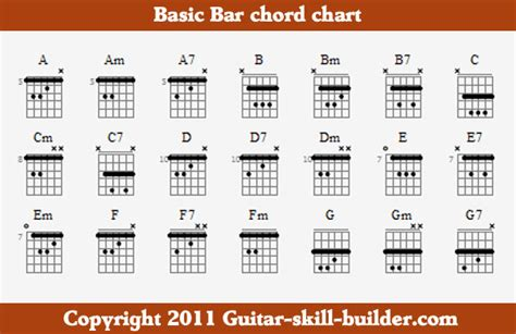 tutorial gitar impossible bar chord chart free downloadable and printable