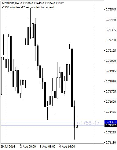 candlestick pattern forex factory shunfeng s discussion about candlestick patterns two