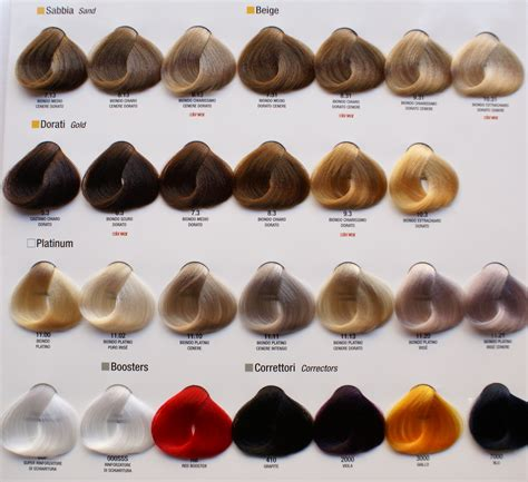 alfaparf color alfaparf hair color chart alfaparf evolution of the