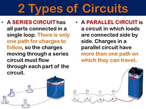 lovely different kinds of circuits pictures inspiration