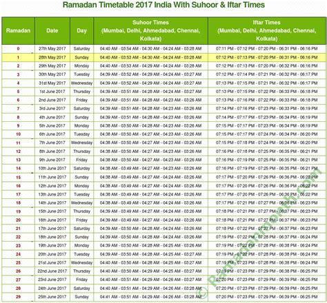 Calendar 2018 Pdf Indian Ramadan 2018 India Ramadan Timetable 2018 India