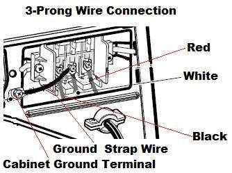 dryer hook up wiring diagram 28 wiring diagram images