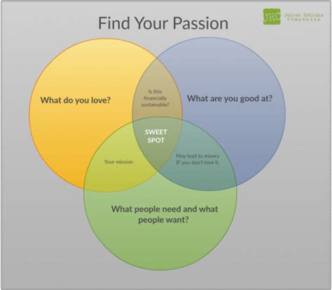 how to your to find things how to find your sweet spot jairek robbins