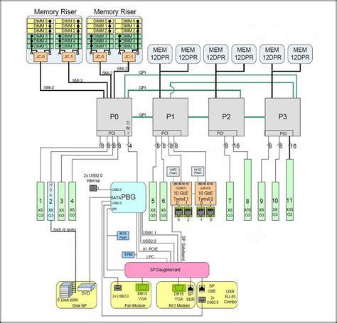 pc cpu diagram 14 wiring diagram images wiring