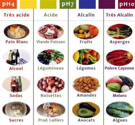alimenti acidificano aliments acides et acidifiants virginie naturopathe