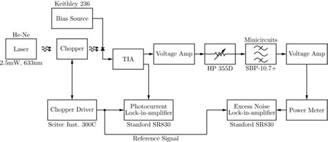 avalanche photodiode capacitance avalanche photodiode capacitance 28 images physics and operation of the mppc silicon