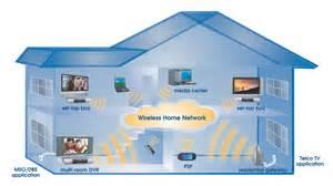 home wifi aico integraci 243 n tecnolog 237 as residenciales