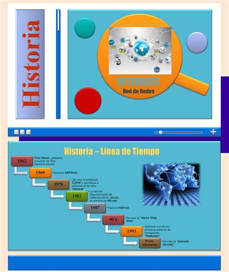 breve historia de internet youtube sistemas de computaci 243 n en internet breve historia de internet