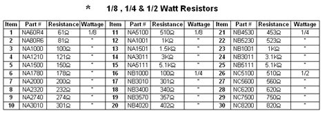 resistor size table 10 watt resistor dimensions crafts