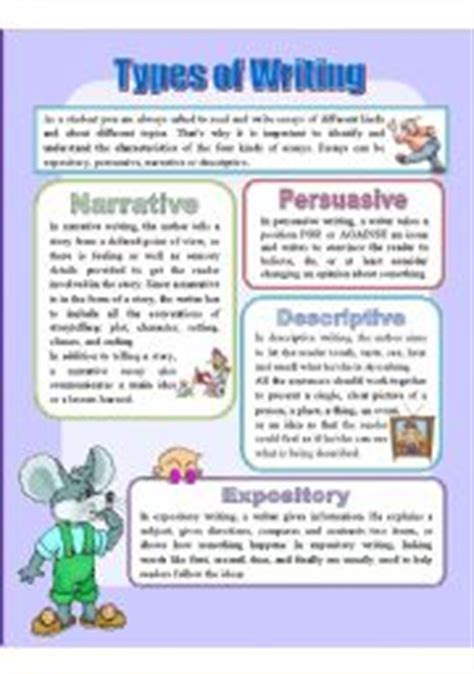 Types Of Writing Styles For Essays by Different Types Different Types Of Writing