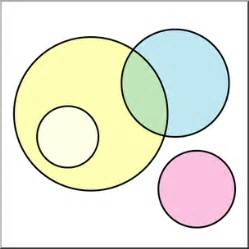 sets subsets and venn diagrams clip venn diagram sets and subsets color 2 unlabeled i abcteach abcteach