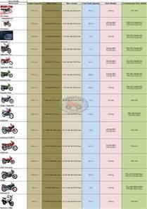 Honda Price List Honda Bikes Price List Html Autos Weblog