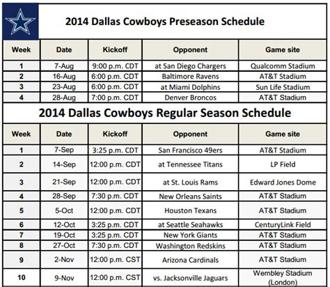 printable nfl team schedules 2014 dallas cowboys 2014 schedule printable car interior design