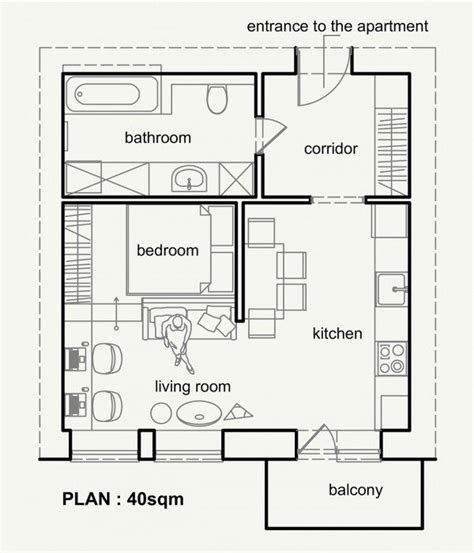 square meter to square foot square meters to square feet conversion chart