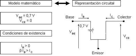 transistor pnp corte y saturacion electronica alberto transistor bipolar