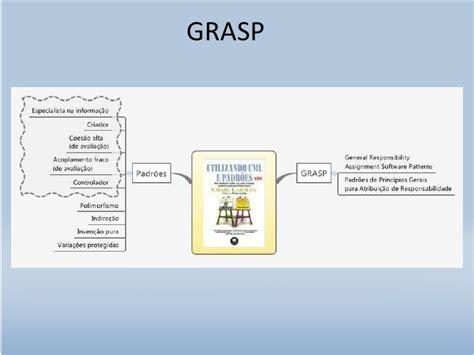 software design pattern grasp projeto e implementa 231 227 o de software utilizando padr 245 es