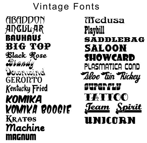 tattoo fonts vintage rantin razor a million fonts and counting