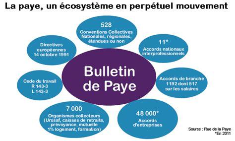 paie btp archives externalisation paie des experts de bulletin de paie archives page 3 sur 7 externalisation