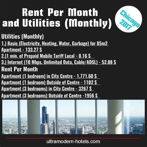 average rent per month cost of living in chicago in 2017 food transport real