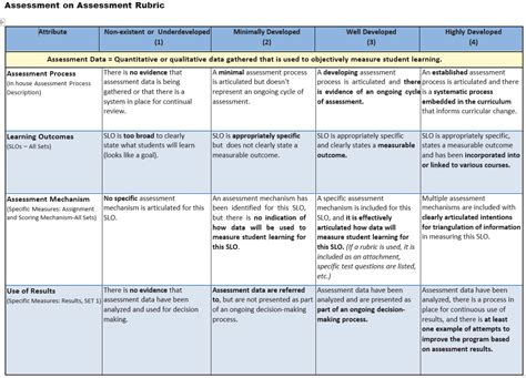 Tok Essay Rubric by Tok Essay Assessment Rubric