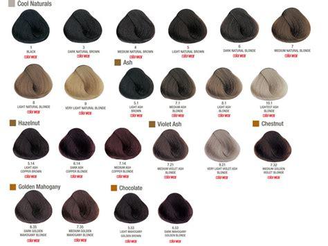 aura bakarne farbe evolution farba za kosu katalog boja dikson extra