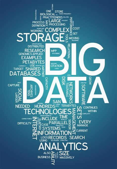 bid data text analytics it s not just for big data smartdata