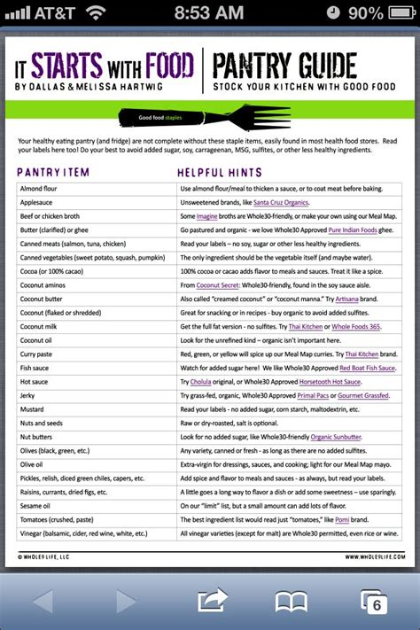 Paleo Pantry List by 30 Best Images About Focus T25 Meal Ideas On Breakfast Wraps Grocery List