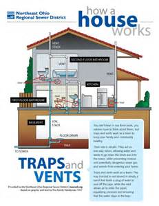 how a house works a simple plumbing diagram of traps and