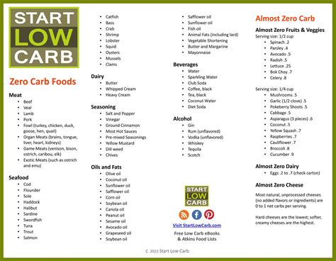 printable low carb meal planner zero carb foods for atkins induction and ketogenic food