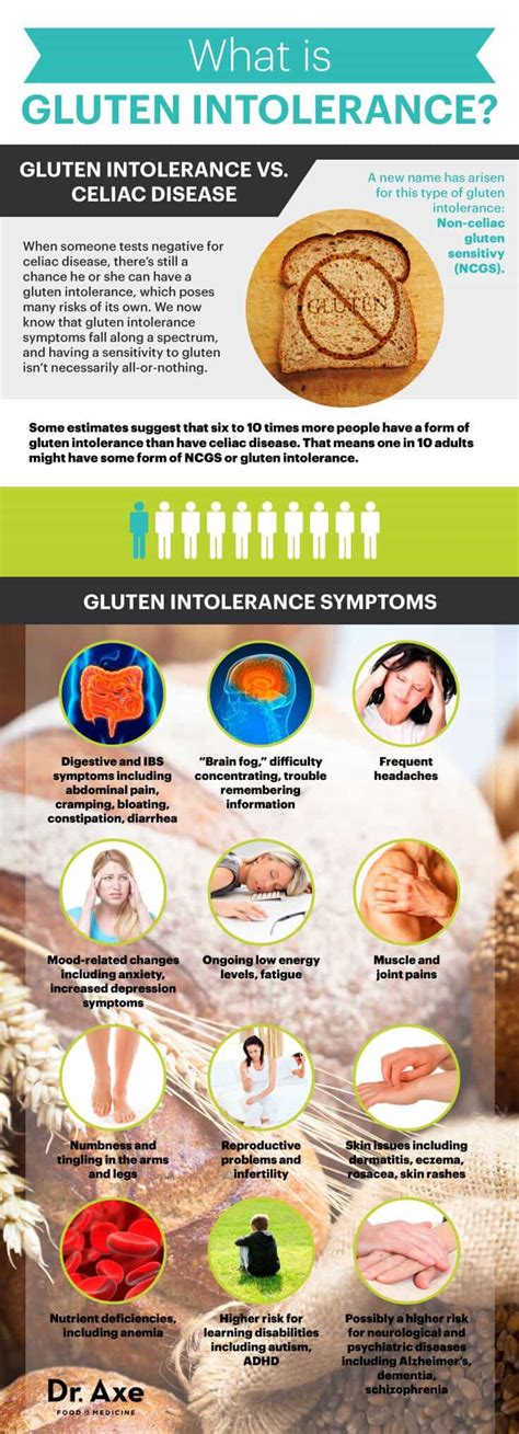 Grain Detox Symptoms by 10 Signs You Re Gluten Intolerant A Must Read The Whoot