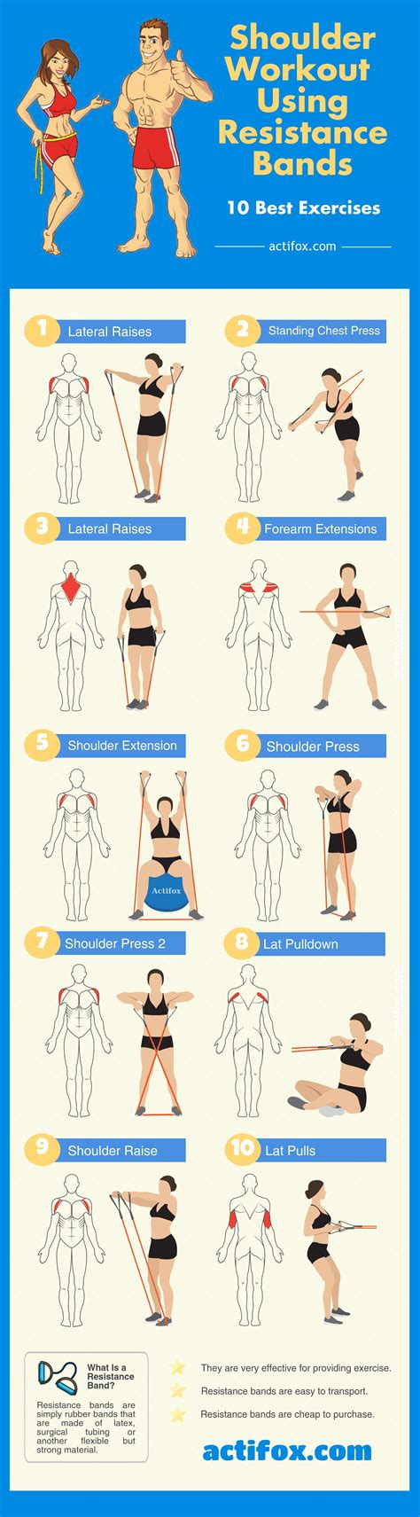 Exercise Resistance Band shoulder workout using resistance bands 10 best exercises