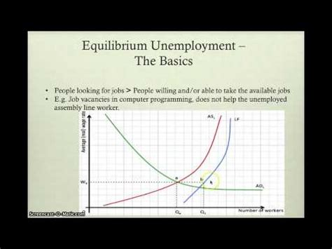 ib economics the complete essential preparation for sl and hl books ib economics revision search