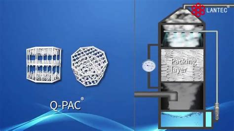 introduction to lantec plastic media for scrubbers and air