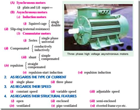 induction motor general principle induction motor classification of a c motors electric equipment