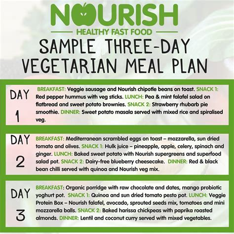weight loss vegetarian meal plan vegetarian vegan and gluten free meal plans now available